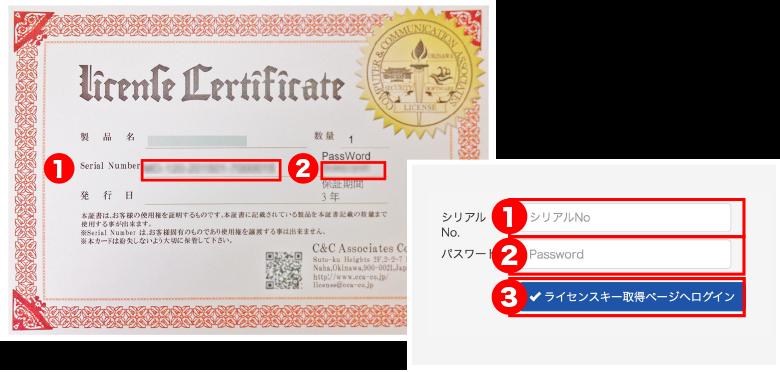 CCA 製品ライセンス取得ログイン