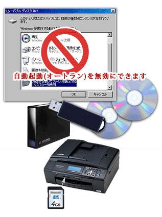 CD・DVDやリムーバブルドライブの自動起動(オートラン)を無効にする機能